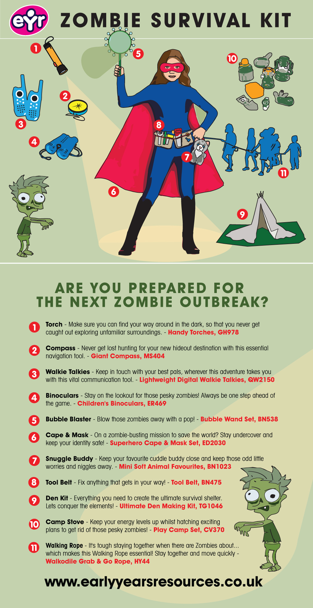 zombie survival kit for kids - infographic