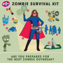 kids zombie survival kit