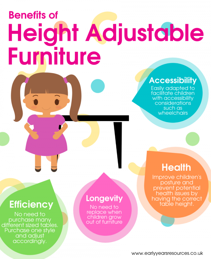 Height Adjustable Furniture Infographic