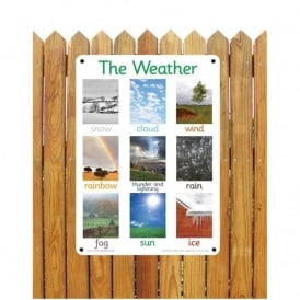 All Kinds Of Weather Outdoor Board