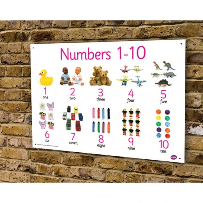 EYR Outdoor Number Board