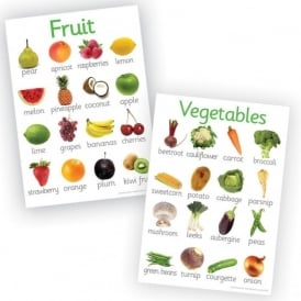 Fruit And Vegetables Posters (BD)
