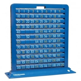 Turn And Learn Number Board